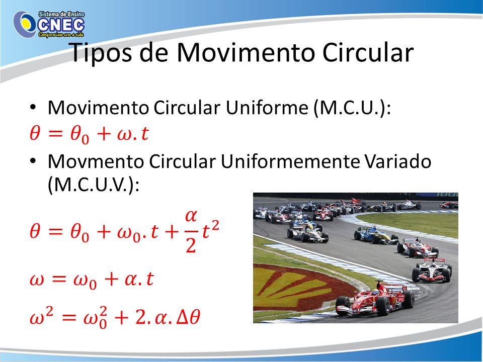 Tipos de Movimento Circular