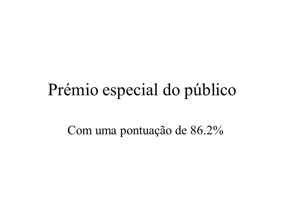 Prémio especial do público Com uma pontuação de 86.2%