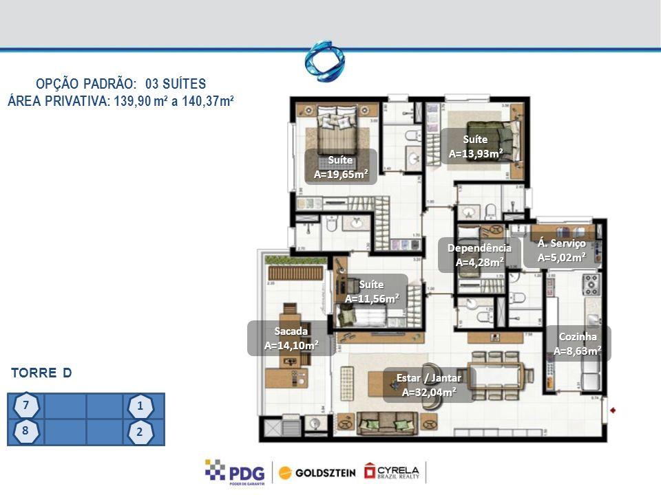 SuíteA=19,65m² SacadaA=14,10m² CozinhaA=8,63m² Estar / Jantar A=32,04m² Á. Serviço A=5,02m² OPÇÃO PADRÃO: 03 SUÍTES ÁREA PRIVATIVA: 139,90 m² a 140,37
