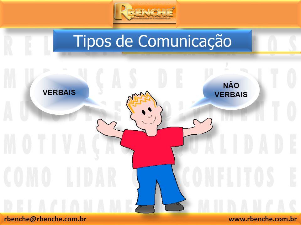 rbenche@rbenche.com.br www.rbenche.com.br Tipos de Comunicação VERBAIS NÃO VERBAIS
