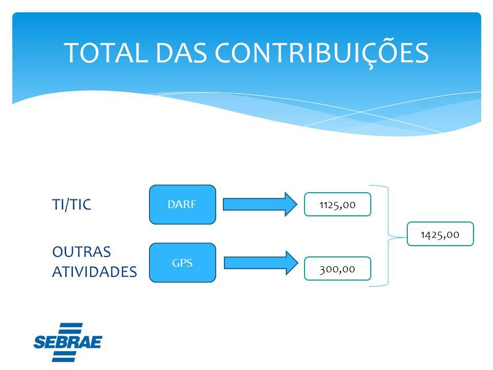 TI/TIC OUTRAS ATIVIDADES TOTAL DAS CONTRIBUIÇÕES DARF GPS 300,00 1125,00 1425,00