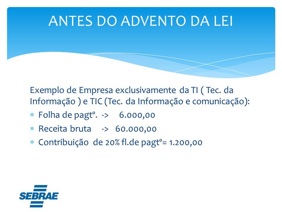 Exemplo de Empresa exclusivamente da TI ( Tec. da Informação ) e TIC (Tec. da Informação e comunicação): Folha de pagtº. -> 6.000,00 Receita bruta ->