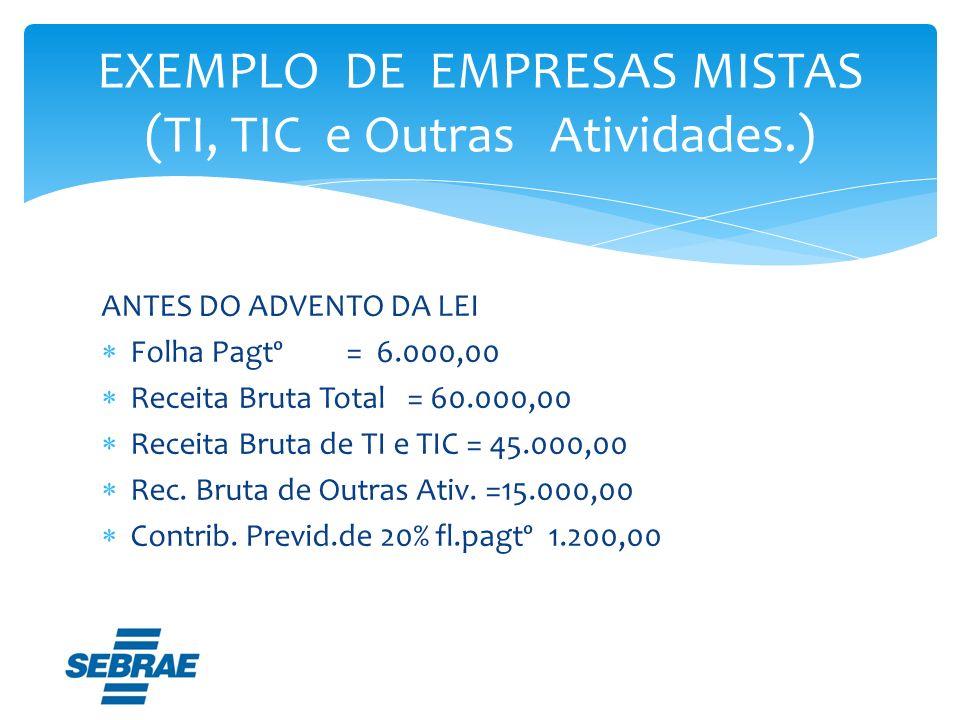 DEPOIS DO ADVENTO DA LEI ( A partir de Abril/2012) folha Pagtº = 6.000,00 Receita Bruta da TI e TIC = 45.000,00 Rec.Bruta de outras Ativ.