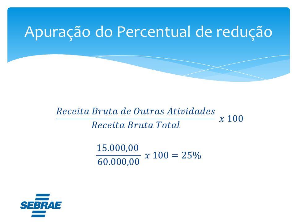 Contribuição de 20% da folha x Percentual de Redução 1.200,00 X 25% = 300,00 O recolhimento da cont.