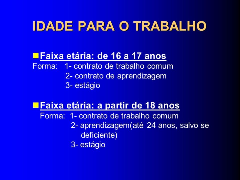 IDADE PARA O TRABALHO Faixa etária: de 16 a 17 anos Forma: 1- contrato de trabalho comum 2- contrato de aprendizagem 3- estágio Faixa etária: a partir