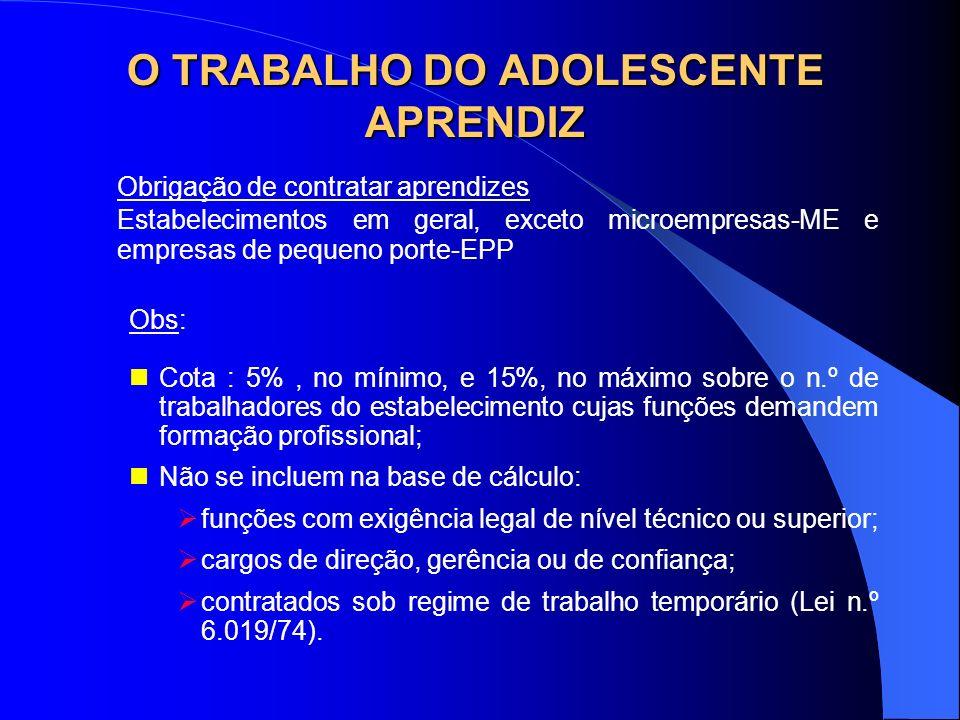 Obrigação de contratar aprendizes Estabelecimentos em geral, exceto microempresas-ME e empresas de pequeno porte-EPP Obs: Cota : 5%, no mínimo, e 15%,