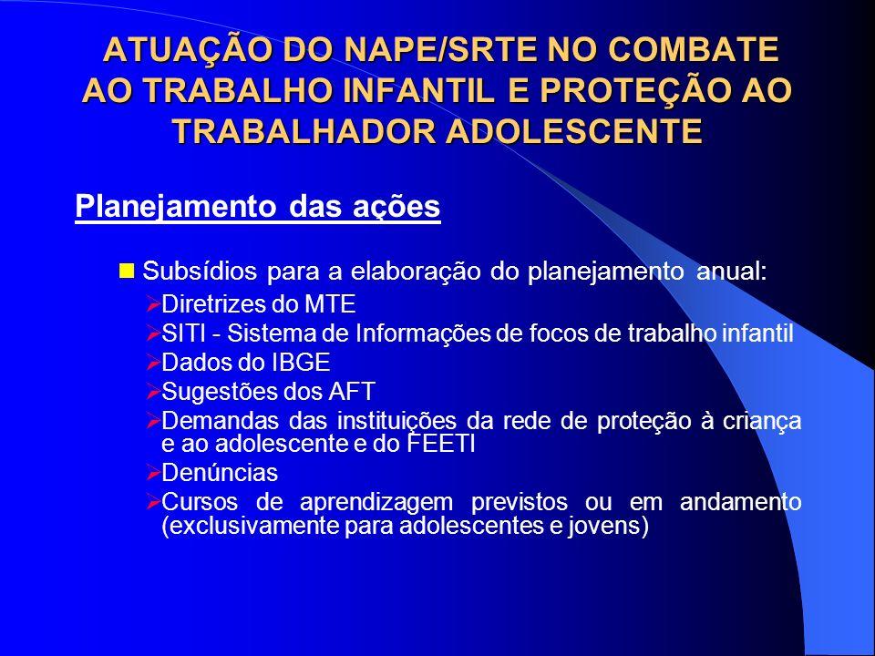 ATUAÇÃO DO NAPE/SRTE NO COMBATE AO TRABALHO INFANTIL E PROTEÇÃO AO TRABALHADOR ADOLESCENTE ATUAÇÃO DO NAPE/SRTE NO COMBATE AO TRABALHO INFANTIL E PROT