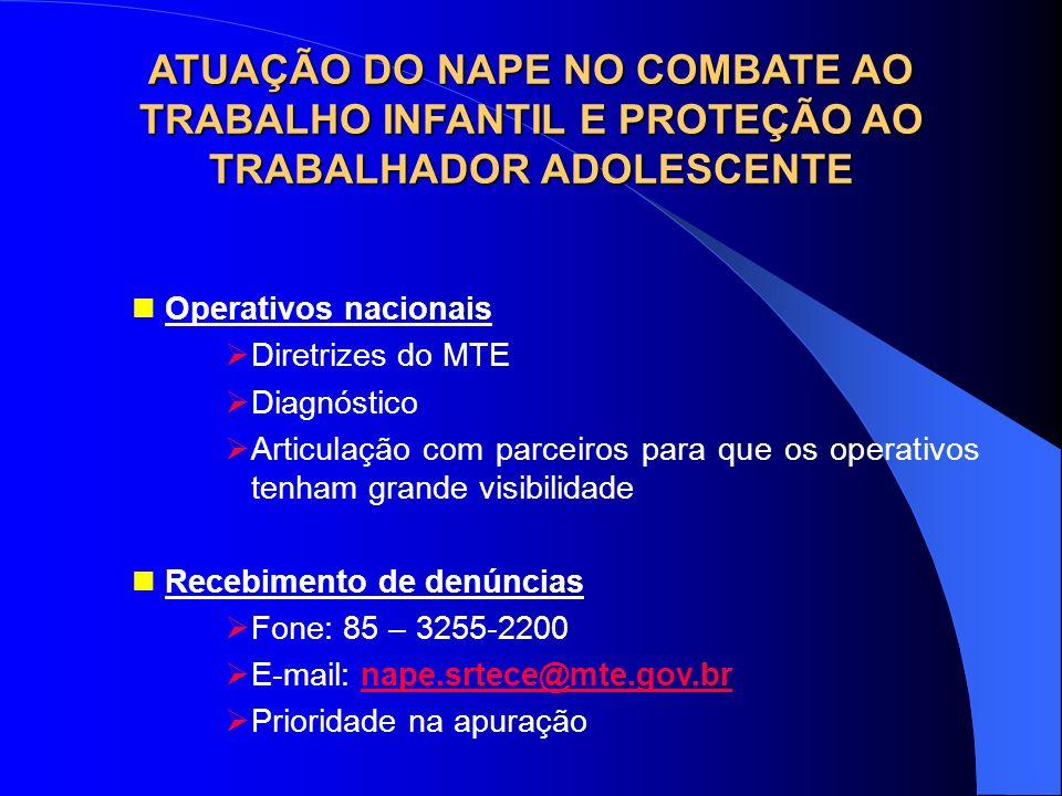 ATUAÇÃO DO NAPE NO COMBATE AO TRABALHO INFANTIL E PROTEÇÃO AO TRABALHADOR ADOLESCENTE Operativos nacionais Diretrizes do MTE Diagnóstico Articulação c