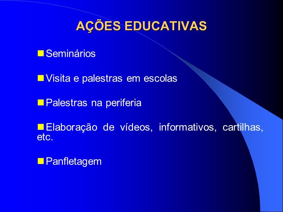 AÇÕES EDUCATIVAS Seminários Visita e palestras em escolas Palestras na periferia Elaboração de vídeos, informativos, cartilhas, etc. Panfletagem