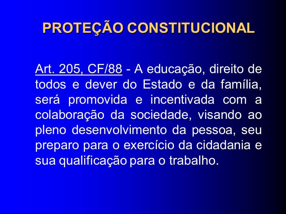 PROTEÇÃO CONSTITUCIONAL Art. 205, CF/88 - A educação, direito de todos e dever do Estado e da família, será promovida e incentivada com a colaboração
