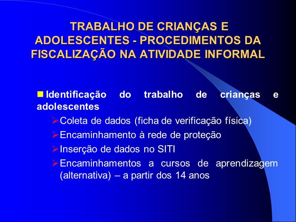 TRABALHO DE CRIANÇAS E ADOLESCENTES - PROCEDIMENTOS DA FISCALIZAÇÃO NA ATIVIDADE INFORMAL TRABALHO DE CRIANÇAS E ADOLESCENTES - PROCEDIMENTOS DA FISCA