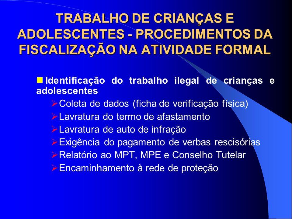 TRABALHO DE CRIANÇAS E ADOLESCENTES - PROCEDIMENTOS DA FISCALIZAÇÃO NA ATIVIDADE FORMAL Identificação do trabalho ilegal de crianças e adolescentes Co
