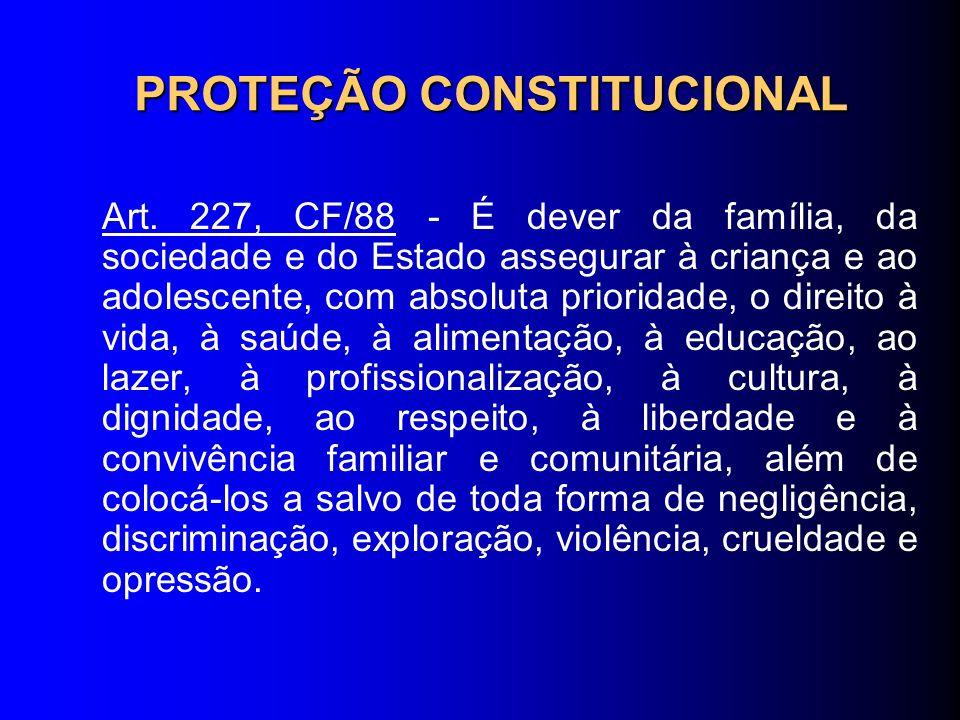 PROTEÇÃO CONSTITUCIONAL Art. 227, CF/88 - É dever da família, da sociedade e do Estado assegurar à criança e ao adolescente, com absoluta prioridade,
