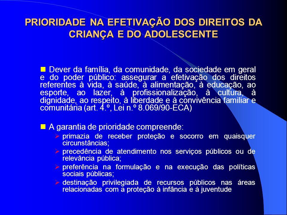 PRIORIDADE NA EFETIVAÇÃO DOS DIREITOS DA CRIANÇA E DO ADOLESCENTE Dever da família, da comunidade, da sociedade em geral e do poder público: assegurar