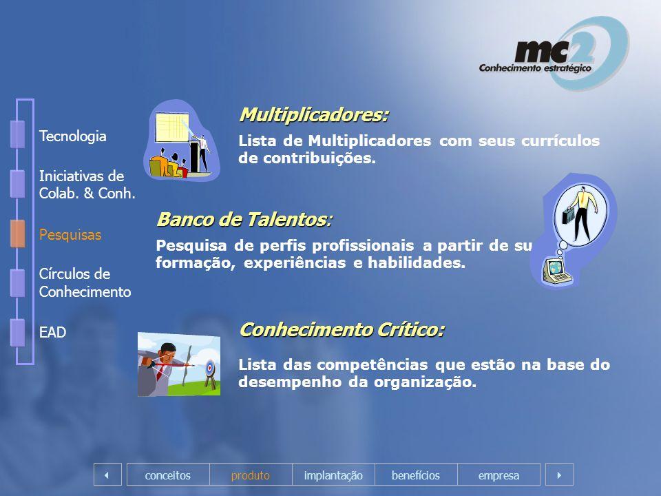 Multiplicadores: Lista de Multiplicadores com seus currículos de contribuições. Banco de Talentos: Pesquisa de perfis profissionais a partir de sua fo