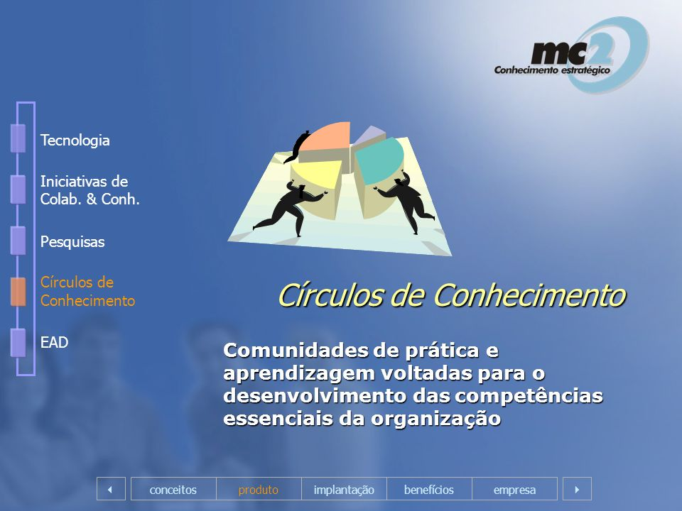 Círculos de Conhecimento Comunidades de prática e aprendizagem voltadas para o desenvolvimento das competências essenciais da organização empresaconce