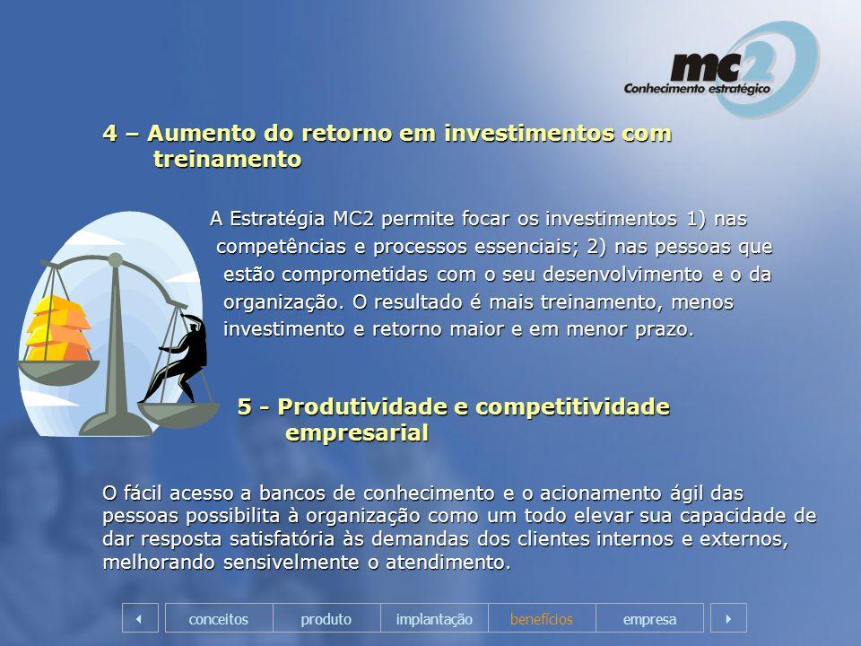 4 – Aumento do retorno em investimentos com treinamento A Estratégia MC2 permite focar os investimentos 1) nas A Estratégia MC2 permite focar os inves