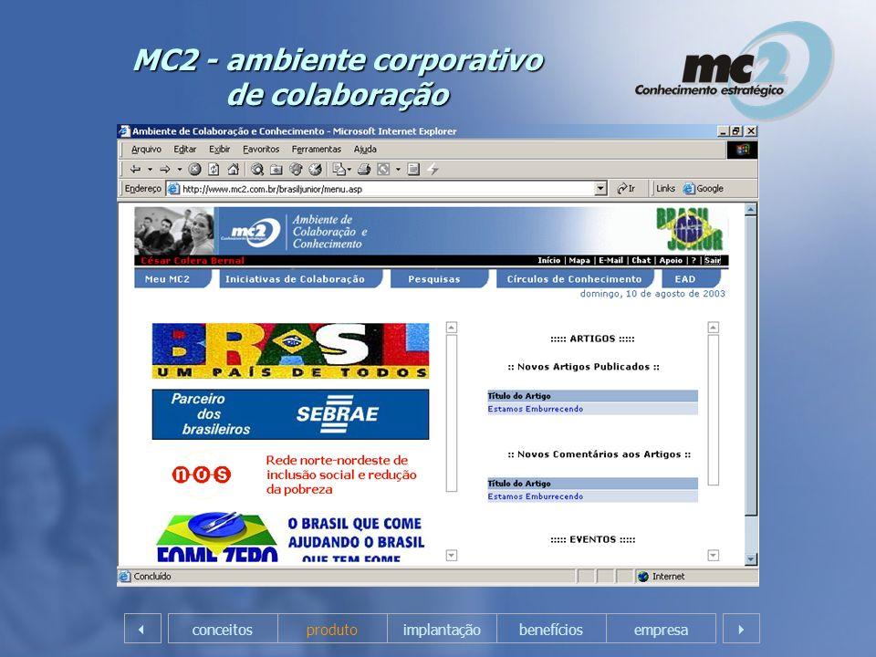 MC2 - ambiente corporativo de colaboração empresaconceitosprodutoimplantação benefícios