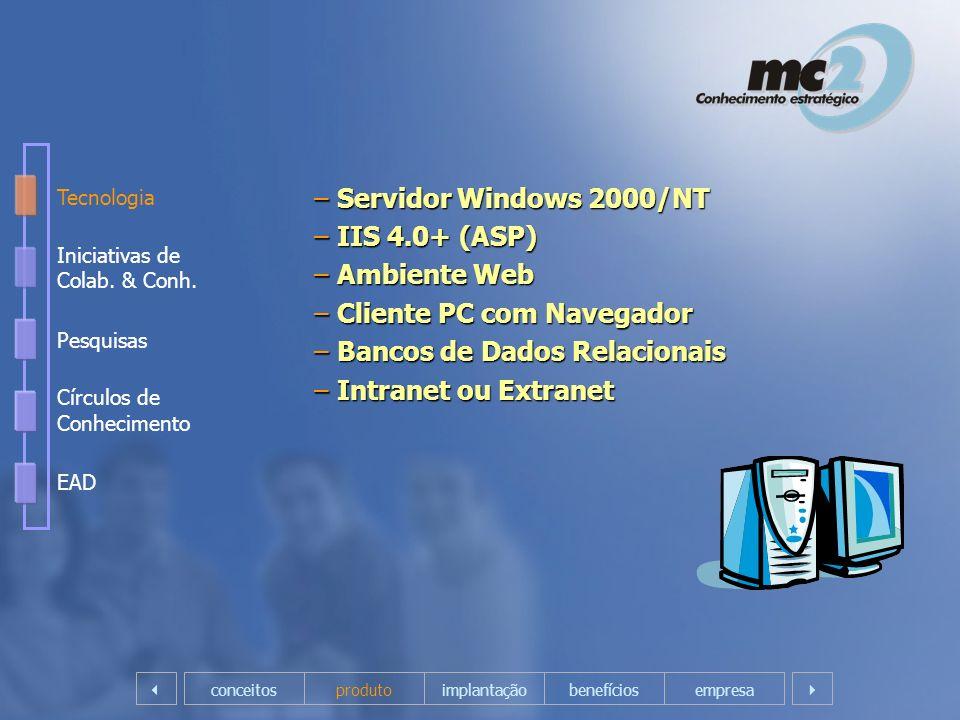 empresaconceitosprodutoimplantação Tecnologia Iniciativas de Colab. & Conh. Pesquisas Círculos de Conhecimento EAD – Servidor Windows 2000/NT – IIS 4.