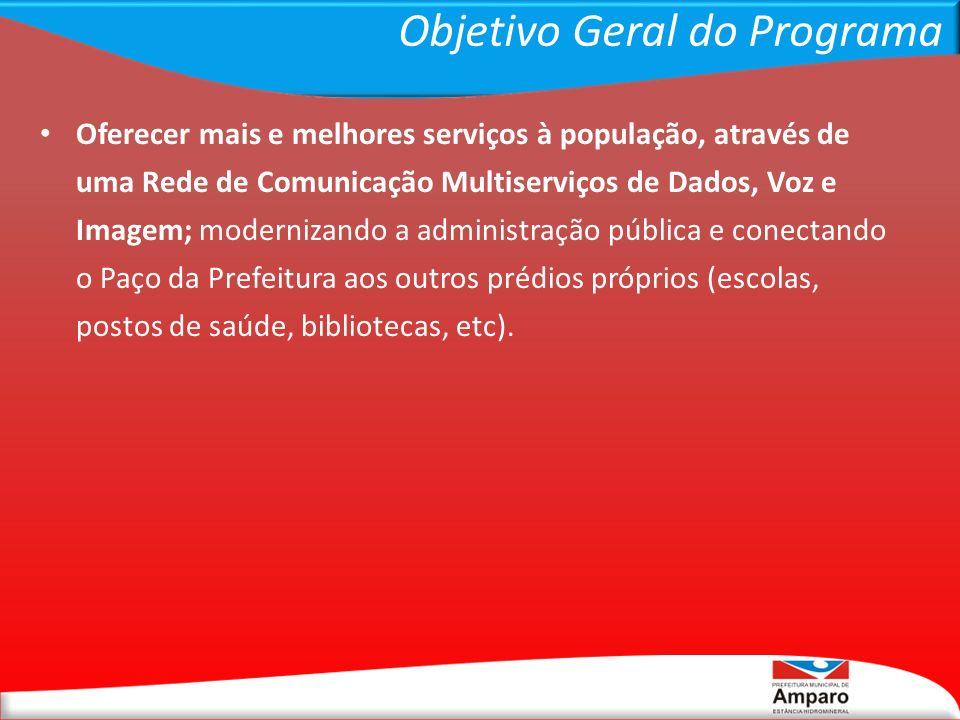 Objetivo Geral do Programa Oferecer mais e melhores serviços à população, através de uma Rede de Comunicação Multiserviços de Dados, Voz e Imagem; mod