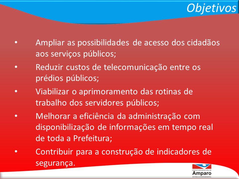 Objetivos Ampliar as possibilidades de acesso dos cidadãos aos serviços públicos; Reduzir custos de telecomunicação entre os prédios públicos; Viabili