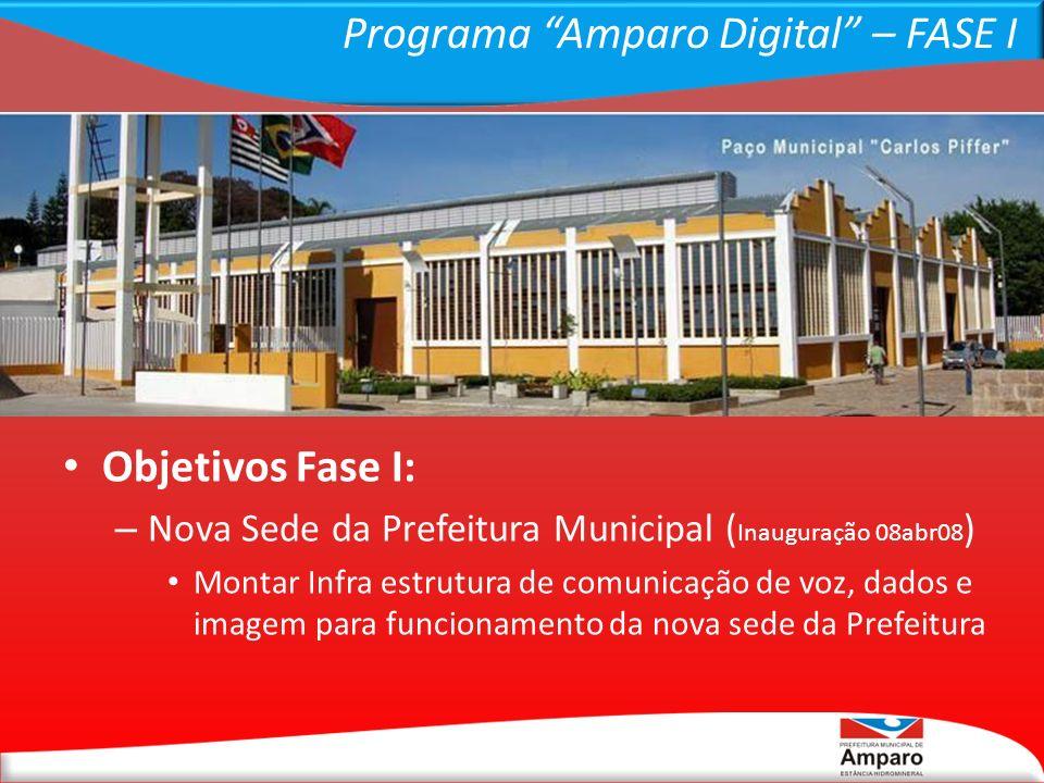 Programa Amparo Digital – FASE I Objetivos Fase I: – Nova Sede da Prefeitura Municipal ( Inauguração 08abr08 ) Montar Infra estrutura de comunicação d
