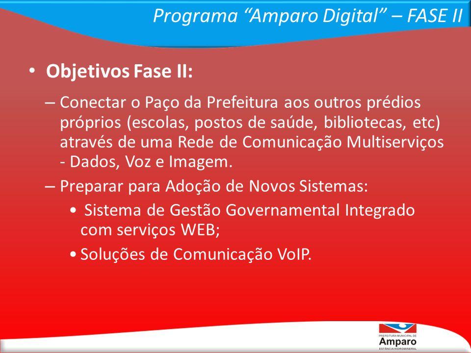 Programa Amparo Digital – FASE II Objetivos Fase II: – Conectar o Paço da Prefeitura aos outros prédios próprios (escolas, postos de saúde, biblioteca