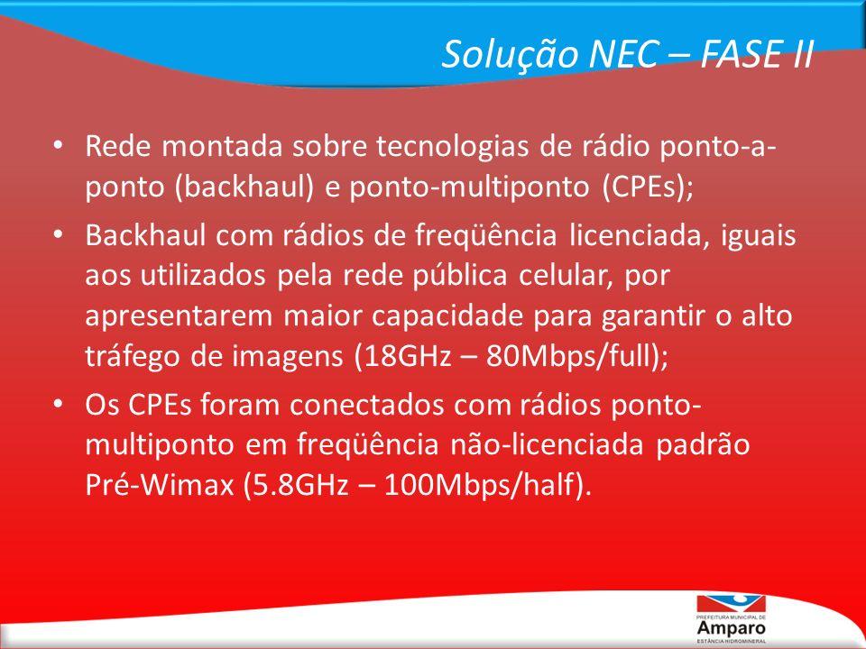 Solução NEC – FASE II Rede montada sobre tecnologias de rádio ponto-a- ponto (backhaul) e ponto-multiponto (CPEs); Backhaul com rádios de freqüência l