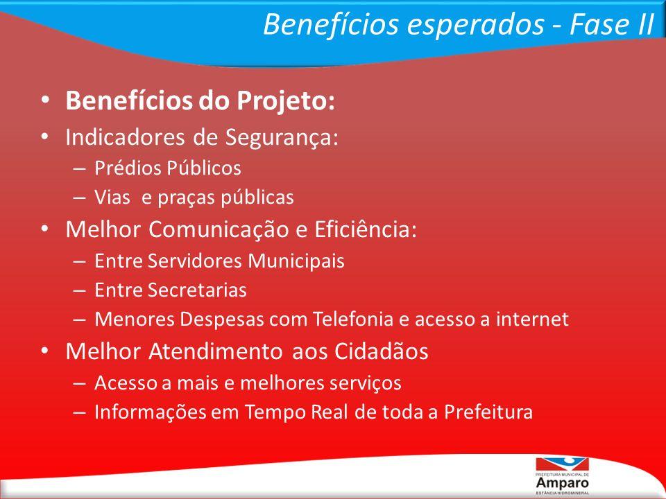 Benefícios esperados - Fase II Benefícios do Projeto: Indicadores de Segurança: – Prédios Públicos – Vias e praças públicas Melhor Comunicação e Efici