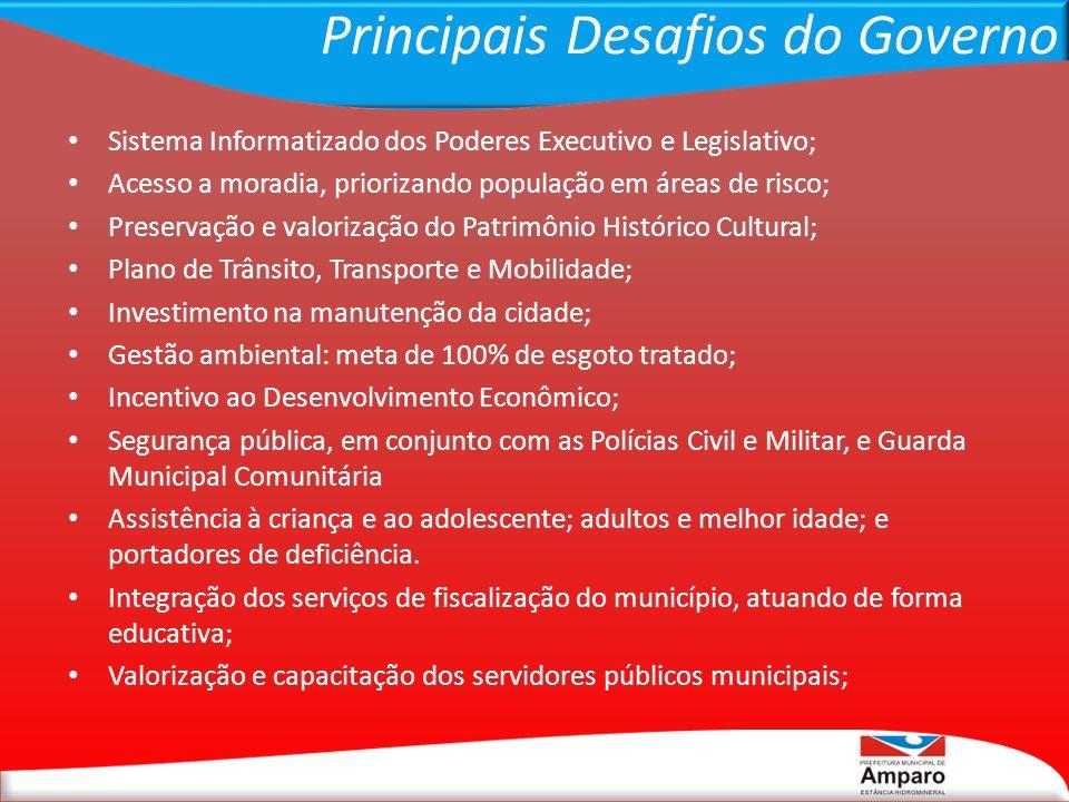 Principais Desafios do Governo Sistema Informatizado dos Poderes Executivo e Legislativo; Acesso a moradia, priorizando população em áreas de risco; P