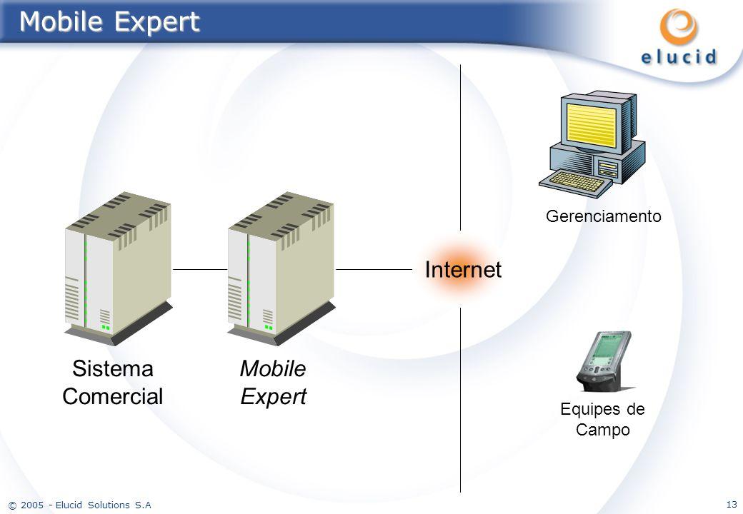 © 2005 - Elucid Solutions S.A 13 Mobile Expert Sistema Comercial Mobile Expert Gerenciamento Equipes de Campo Internet
