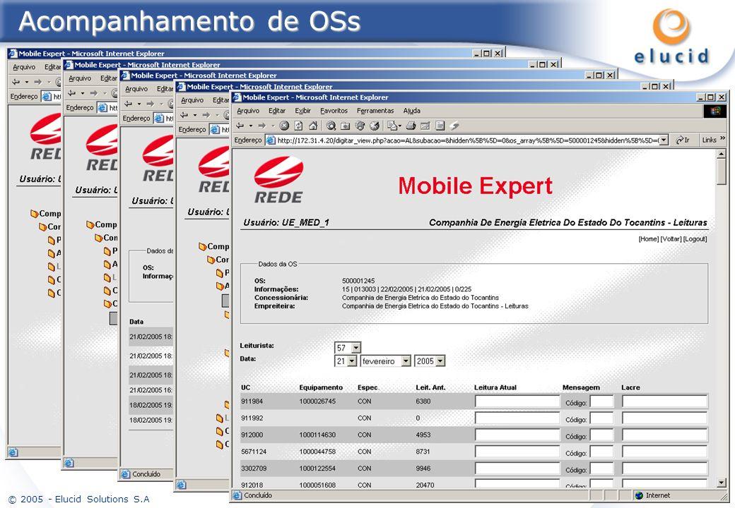 © 2005 - Elucid Solutions S.A 16 Acompanhamento de OSs