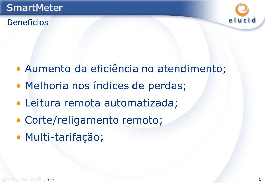 © 2005 - Elucid Solutions S.A 24SmartMeter Aumento da eficiência no atendimento; Melhoria nos índices de perdas; Leitura remota automatizada; Corte/re