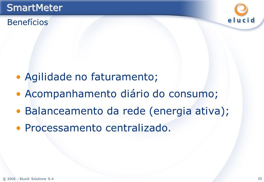© 2005 - Elucid Solutions S.A 25SmartMeter Agilidade no faturamento; Acompanhamento diário do consumo; Balanceamento da rede (energia ativa); Processa