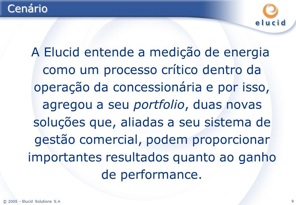 © 2005 - Elucid Solutions S.A 9Cenário A Elucid entende a medição de energia como um processo crítico dentro da operação da concessionária e por isso,
