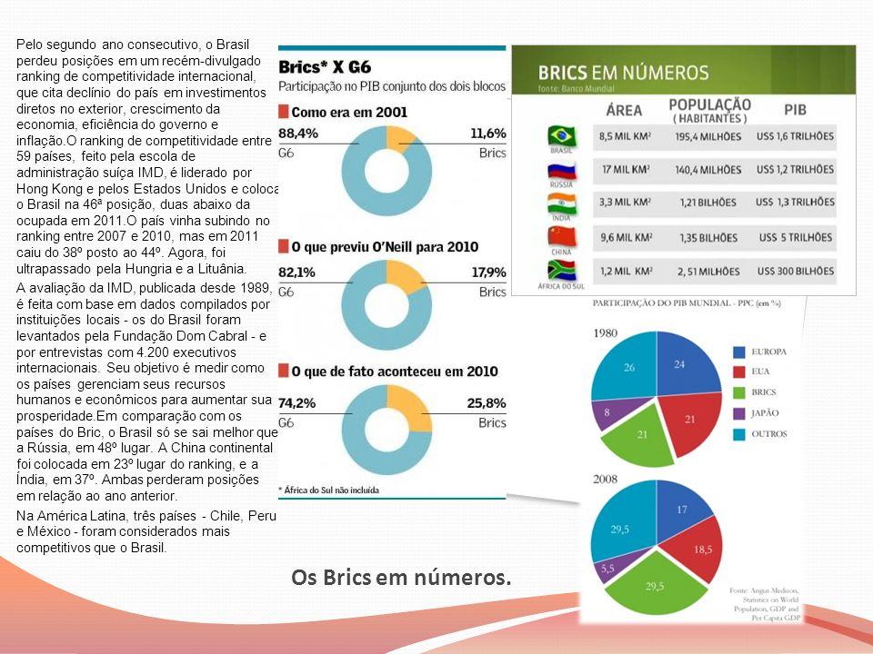 Os Brics em números. Pelo segundo ano consecutivo, o Brasil perdeu posições em um recém-divulgado ranking de competitividade internacional, que cita d