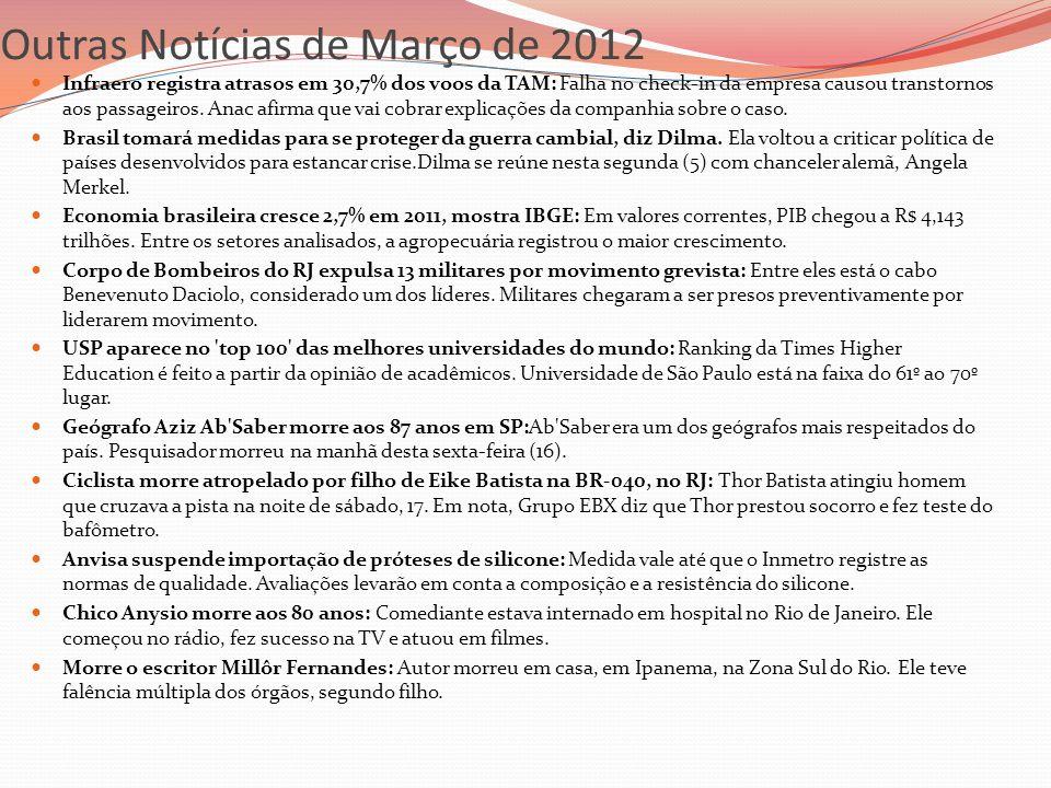 Outras Notícias de Março de 2012 Infraero registra atrasos em 30,7% dos voos da TAM: Falha no check-in da empresa causou transtornos aos passageiros.