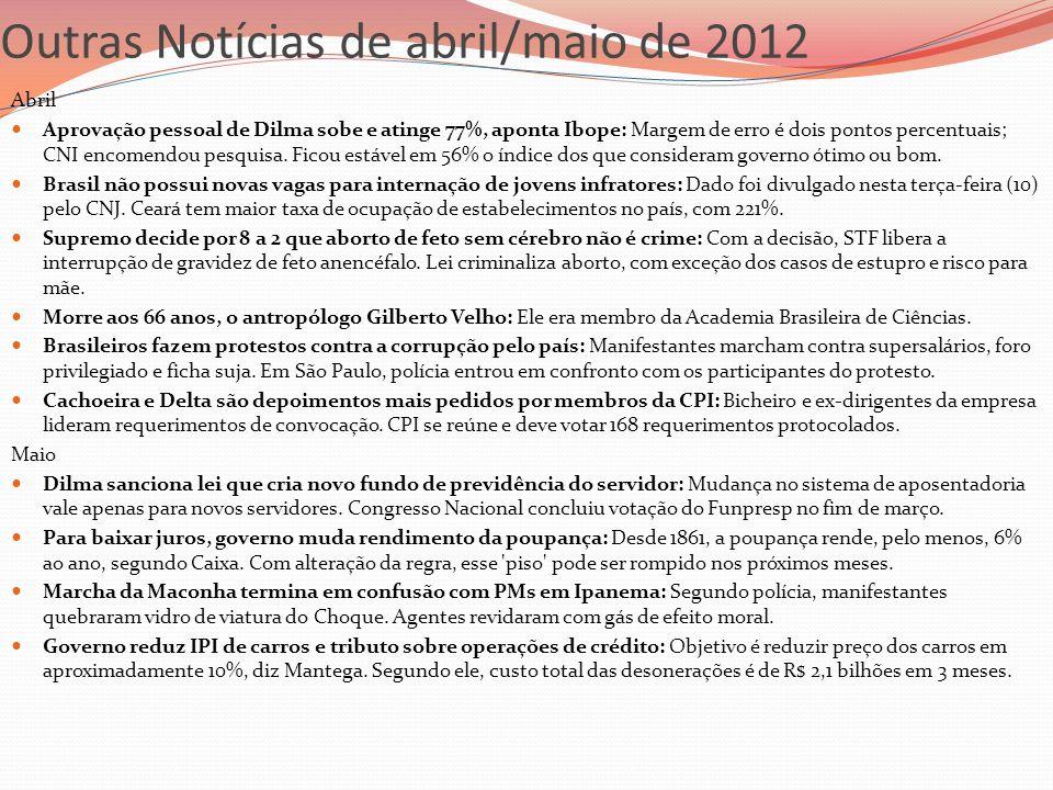 Outras Notícias de abril/maio de 2012 Abril Aprovação pessoal de Dilma sobe e atinge 77%, aponta Ibope: Margem de erro é dois pontos percentuais; CNI