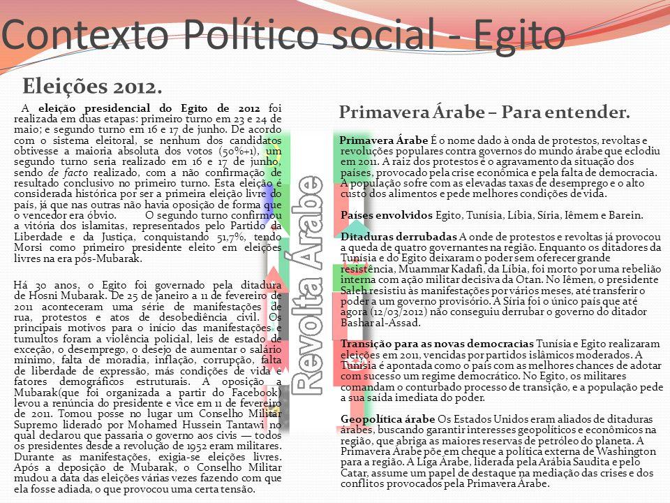 Contexto Político social - Egito Eleições 2012. Primavera Árabe – Para entender. A eleição presidencial do Egito de 2012 foi realizada em duas etapas: