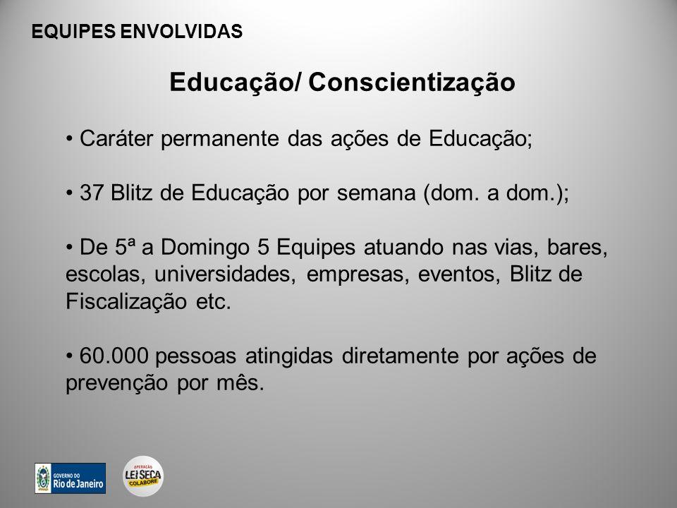 Educação/ Conscientização Caráter permanente das ações de Educação; 37 Blitz de Educação por semana (dom.