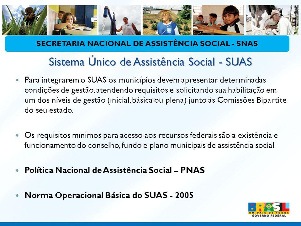 Sistema Único de Assistência Social - SUAS Para integrarem o SUAS os municípios devem apresentar determinadas condições de gestão, atendendo requisito
