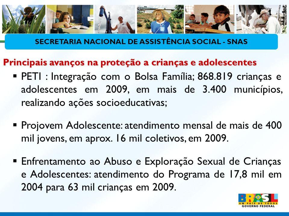 Principais avanços na proteção a crianças e adolescentes PETI : Integração com o Bolsa Família; 868.819 crianças e adolescentes em 2009, em mais de 3.