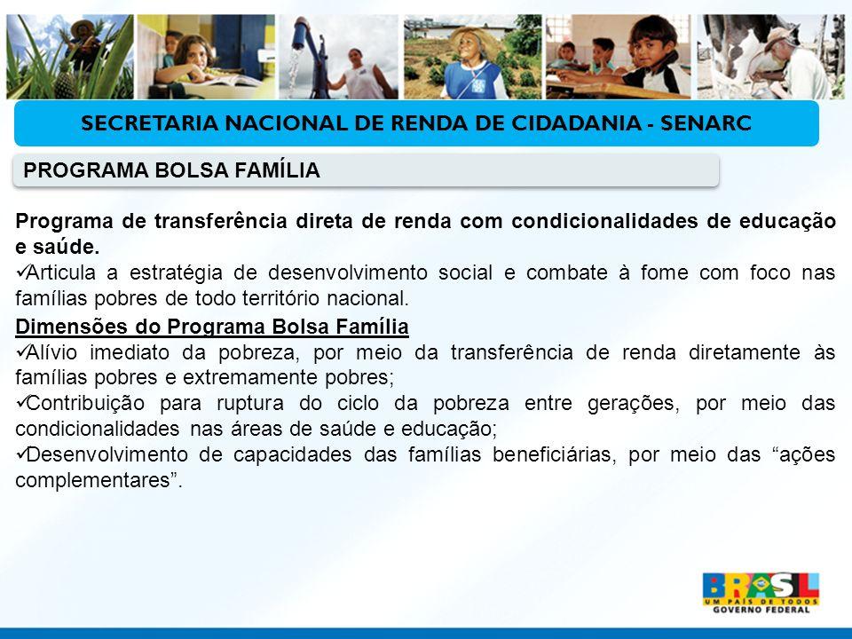 Ministério do Desenvolvimento Social e Combate à Fome SECRETARIA NACIONAL DE RENDA DE CIDADANIA - SENARC PROGRAMA BOLSA FAMÍLIA Programa de transferên