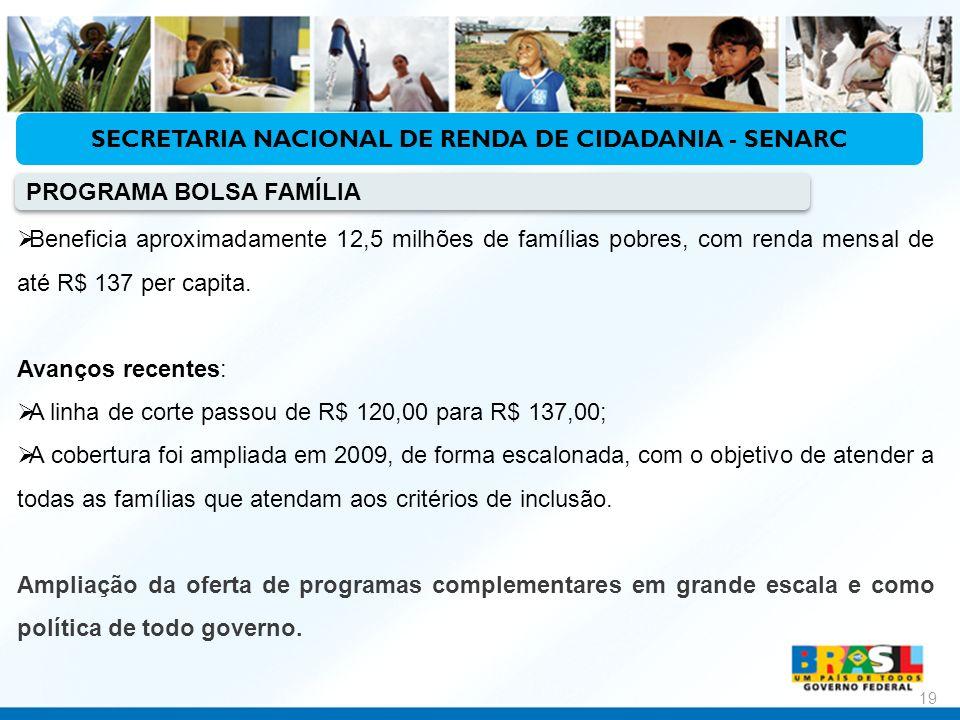Ministério do Desenvolvimento Social e Combate à Fome 19 Beneficia aproximadamente 12,5 milhões de famílias pobres, com renda mensal de até R$ 137 per