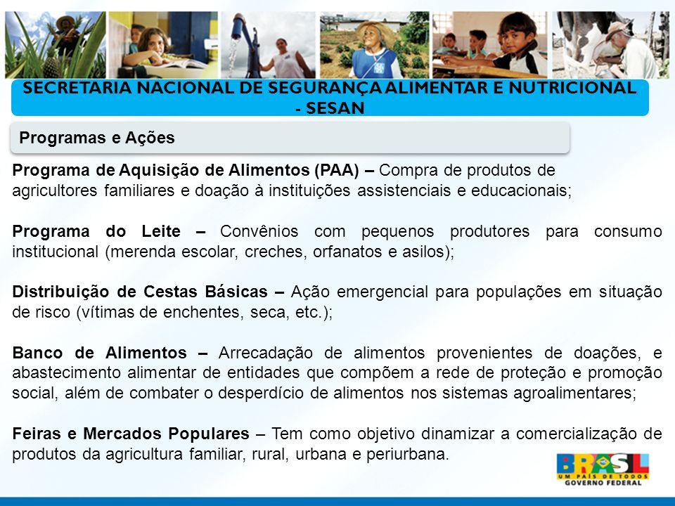 Ministério do Desenvolvimento Social e Combate à Fome Programa de Aquisição de Alimentos (PAA) – Compra de produtos de agricultores familiares e doaçã
