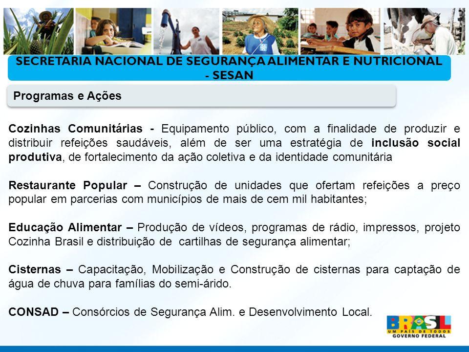 Ministério do Desenvolvimento Social e Combate à Fome Cozinhas Comunitárias - Equipamento público, com a finalidade de produzir e distribuir refeições