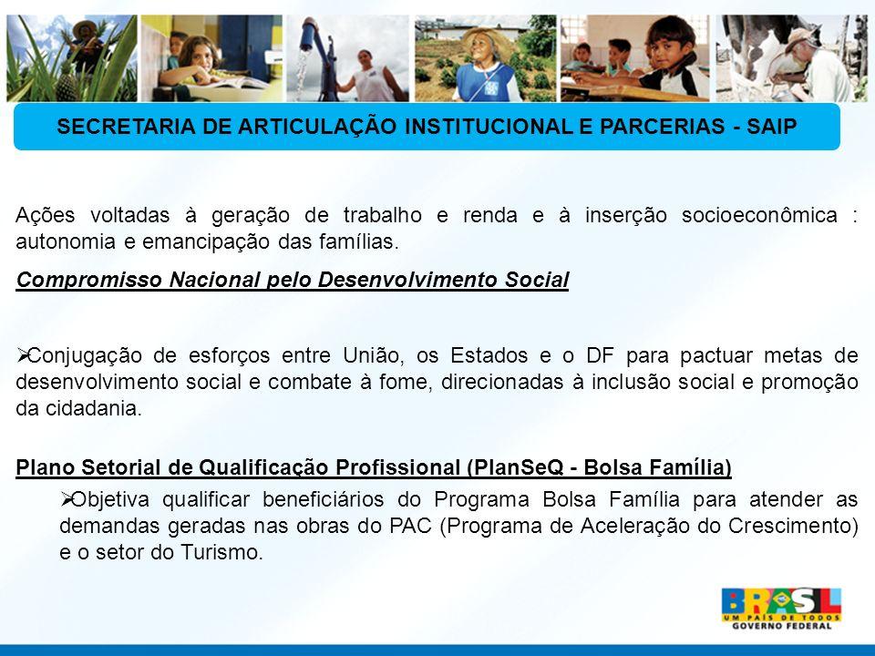 Ministério do Desenvolvimento Social e Combate à Fome SECRETARIA DE ARTICULAÇÃO INSTITUCIONAL E PARCERIAS - SAIP Ações voltadas à geração de trabalho