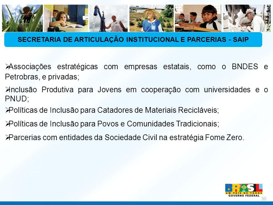 Ministério do Desenvolvimento Social e Combate à Fome 30 Associações estratégicas com empresas estatais, como o BNDES e Petrobras, e privadas; Inclusã
