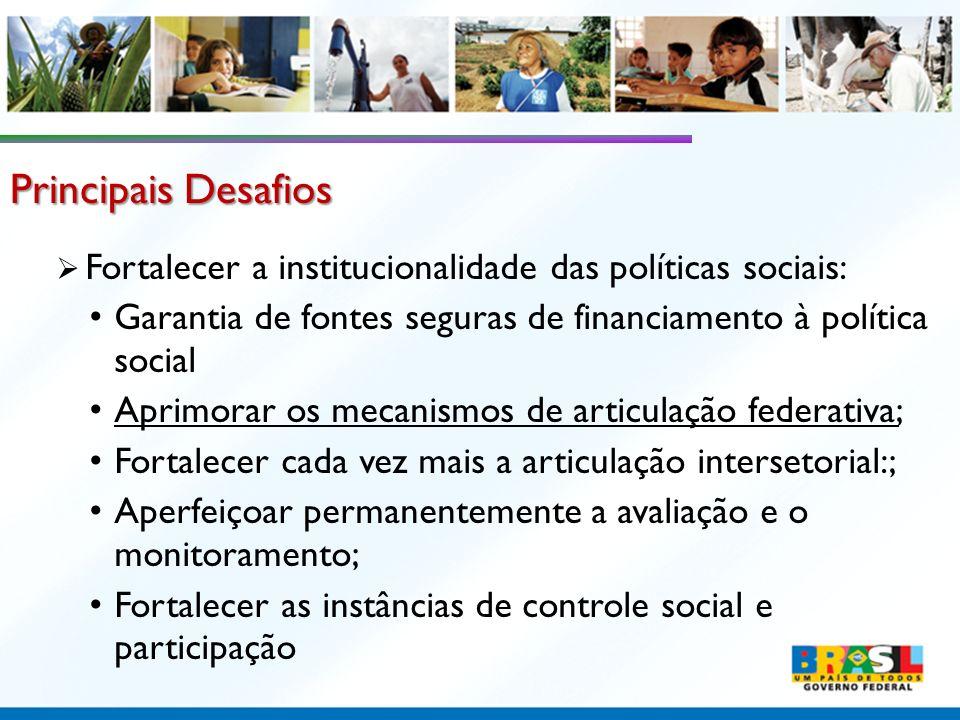 Principais Desafios Fortalecer a institucionalidade das políticas sociais: Garantia de fontes seguras de financiamento à política social Aprimorar os