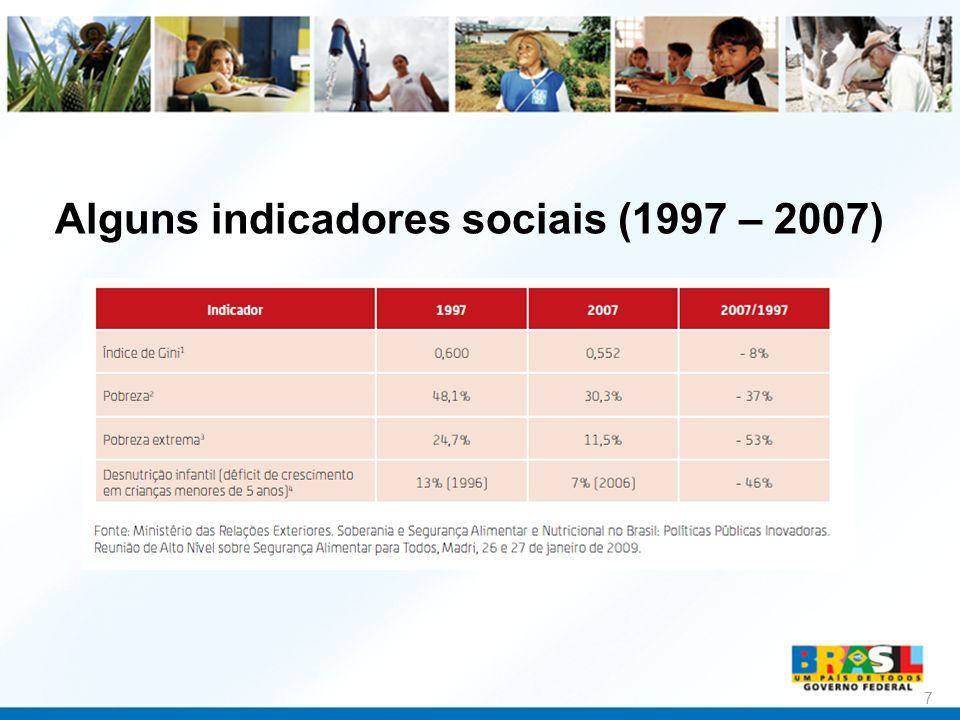 7 Alguns indicadores sociais (1997 – 2007)